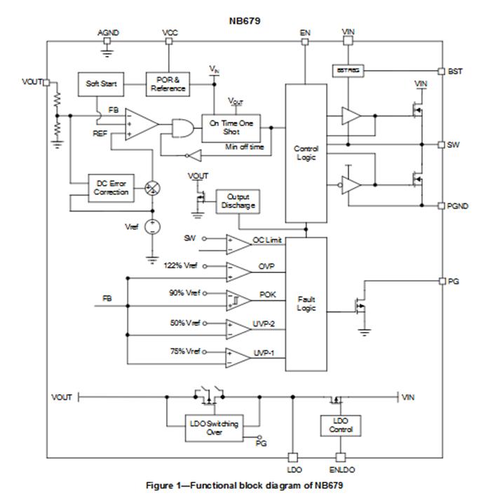 5311dcdc转换器电路图