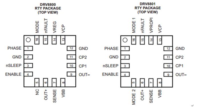 DRV8800/DRV8801是TI的一款电机驱动芯片,用于通过脉冲宽度调制(PWM)控制直流电动机,峰值输出电流达正负2.8A,工作电压达36%。相位和使能输入通过施加外部脉冲宽度来提供直流电机的速度和方向控制及控制信号。内部同步整流控制电路提供较低的功率PWM操作过程中的耗损。此芯片主要用于扫地机器人,打印机,工业自动化等产品上。