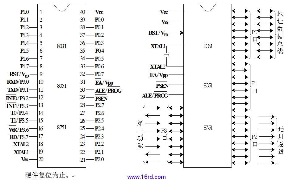 数字钟电路实验原理图90芯片
