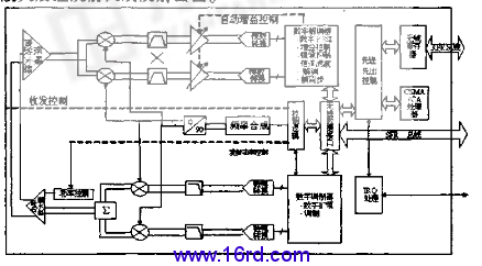 论迷了系统的构成和工作原理,对系统硬件电路和软件设计作了说明.