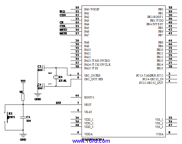 stm32单片机最小系统一般由微控制器芯片