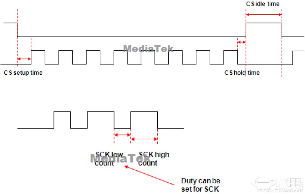 电路 电路图 电子 原理图 975_621