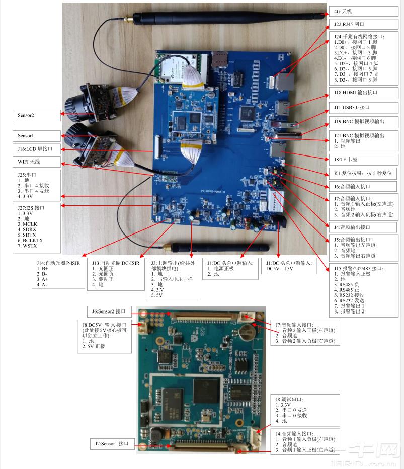 最新Hi3519开发板已经推出,欢迎大家来联系我们-海思平台-一牛网论坛